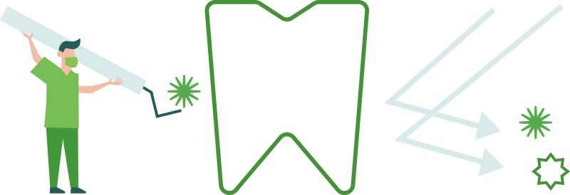 むし歯、歯周病は治療して終わりではありません。